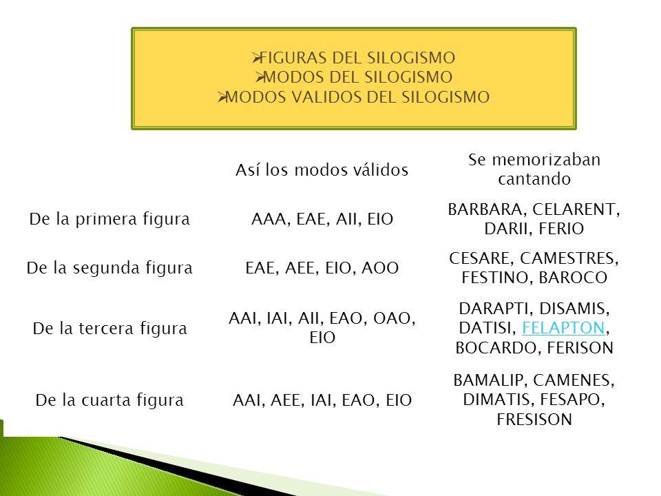 MODOS VALIDOS DEL SILOGISMO Así los modos válidos