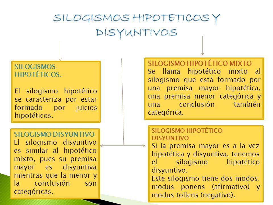 SILOGISMOS HIPOTETICOS Y DISYUNTIVOS