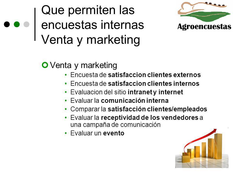 Que permiten las encuestas internas Venta y marketing