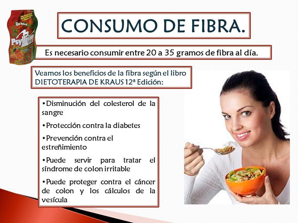 Es necesario consumir entre 20 a 35 gramos de fibra al día.