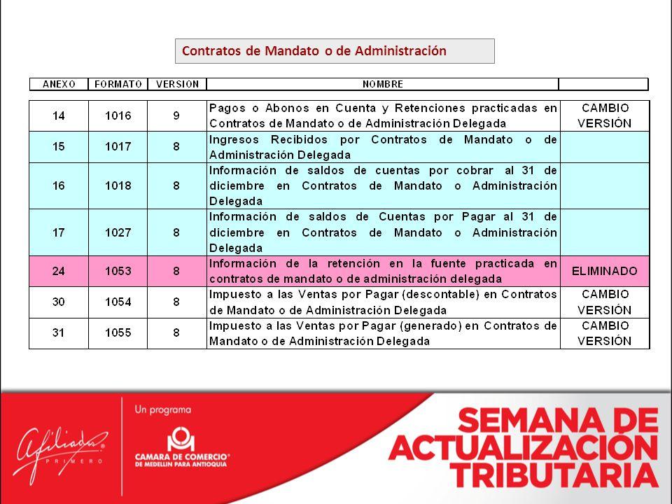 Contratos de Mandato o de Administración