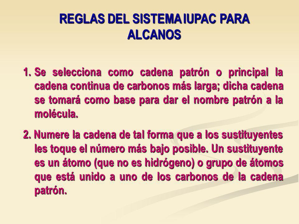 REGLAS DEL SISTEMA IUPAC PARA ALCANOS