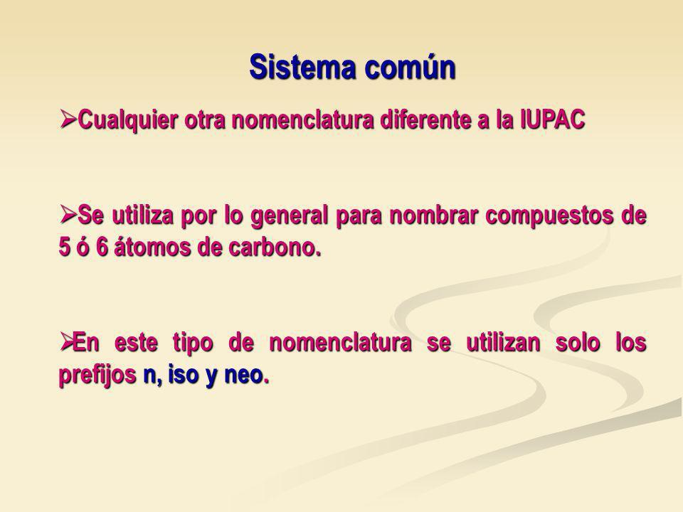 Sistema común Cualquier otra nomenclatura diferente a la IUPAC