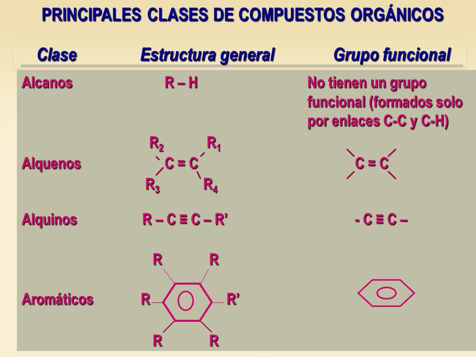 PRINCIPALES CLASES DE COMPUESTOS ORGÁNICOS