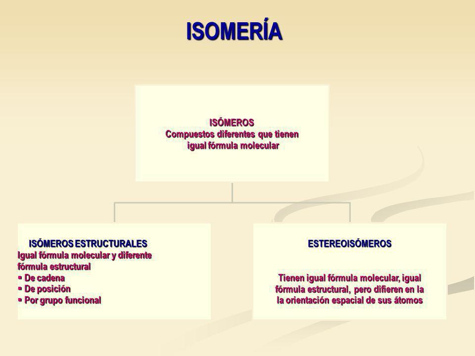 ISOMERÍA Compuestos diferentes que tienen igual fórmula molecular