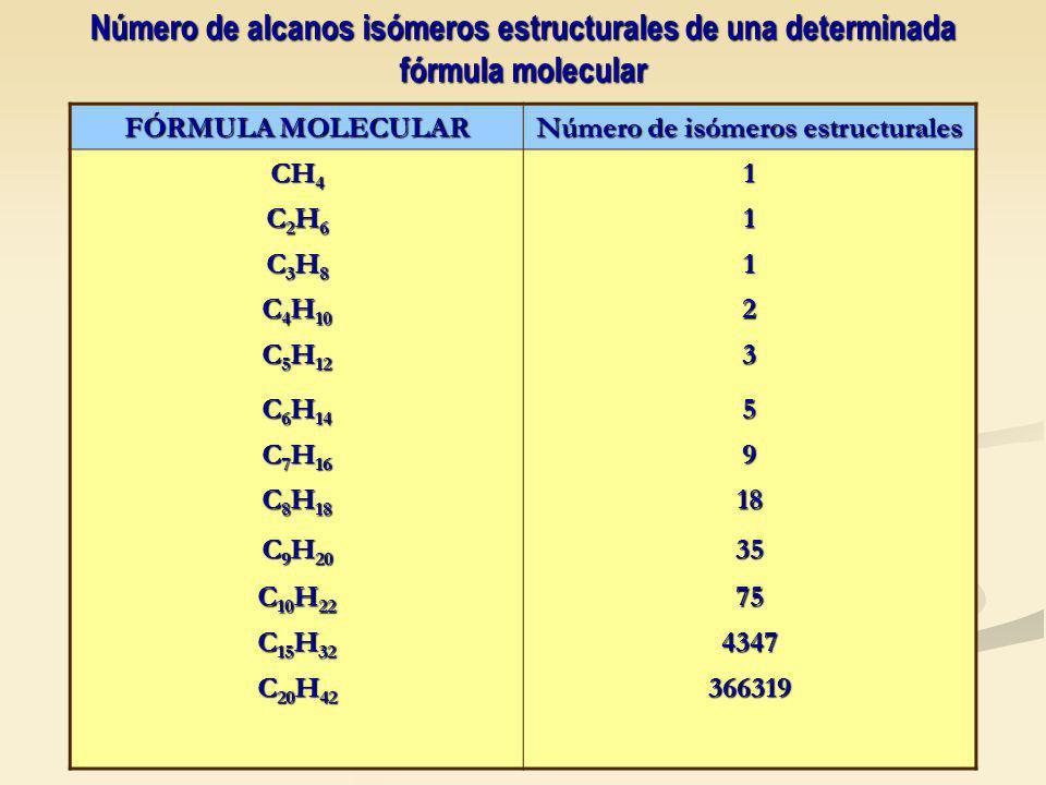 Número de isómeros estructurales