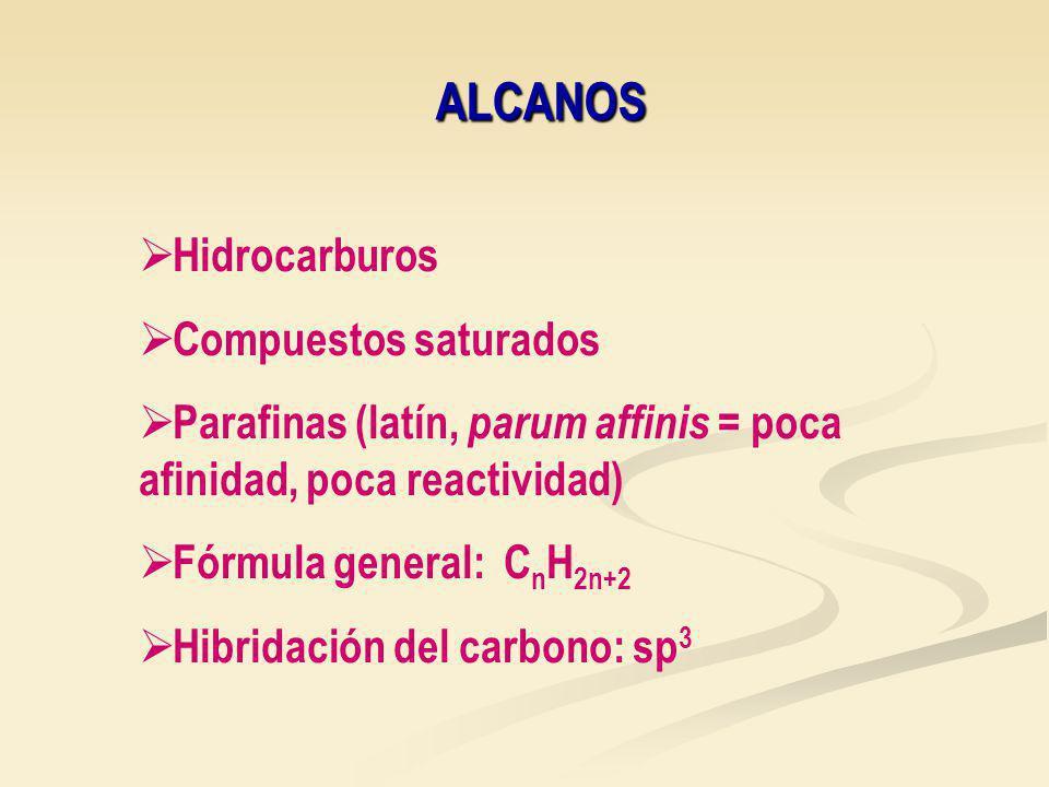ALCANOS Hidrocarburos Compuestos saturados