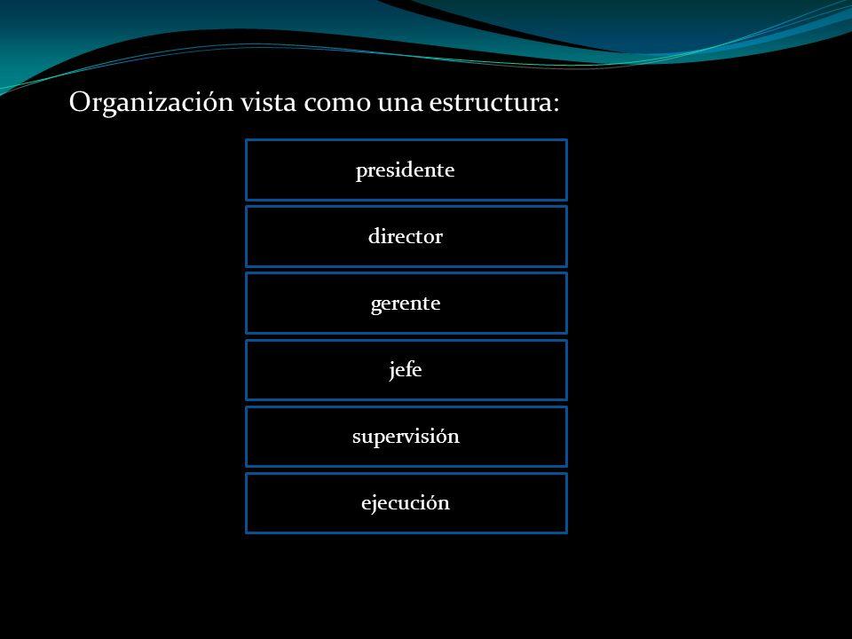 Organización vista como una estructura: