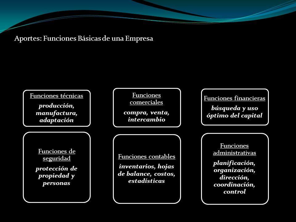 Aportes: Funciones Básicas de una Empresa