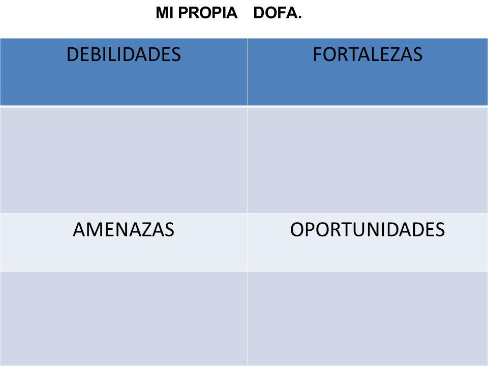 MI PROPIA DOFA. DEBILIDADES FORTALEZAS AMENAZAS OPORTUNIDADES