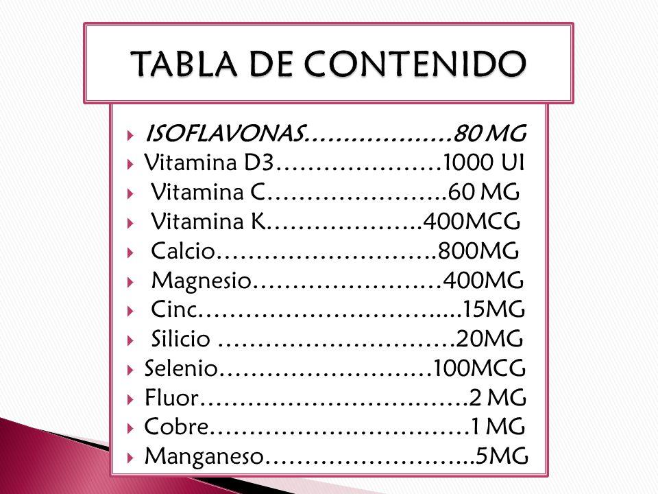 TABLA DE CONTENIDO ISOFLAVONAS……………….80 MG Vitamina D3…………………1000 UI