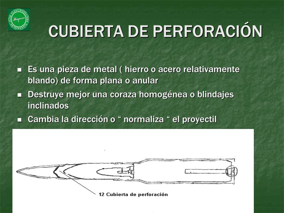 CUBIERTA DE PERFORACIÓN