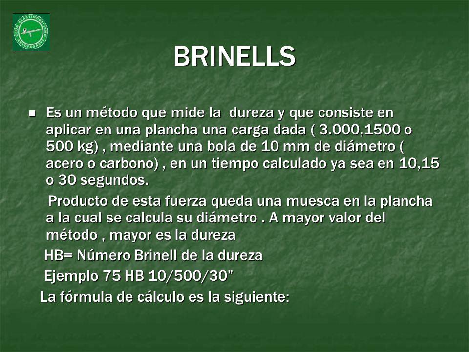 BRINELLS