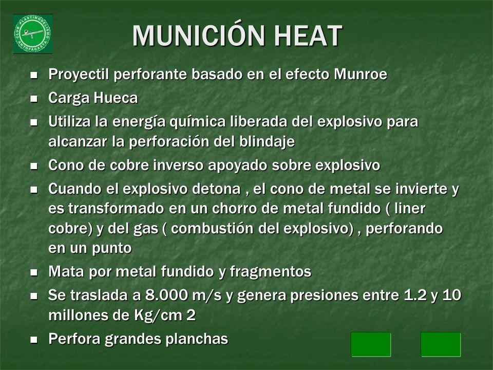 MUNICIÓN HEAT Proyectil perforante basado en el efecto Munroe