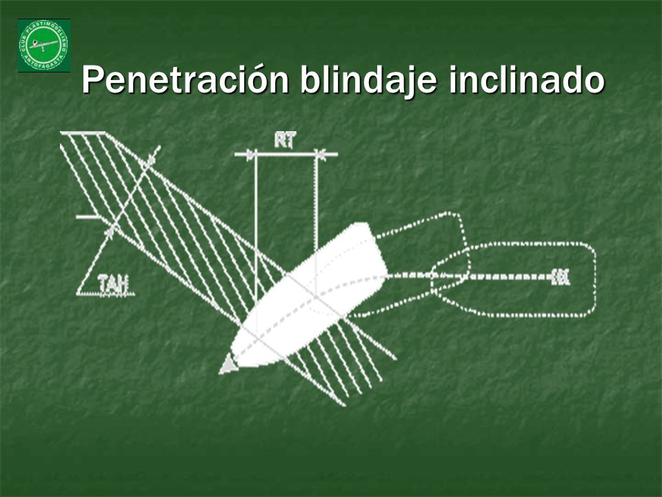 Penetración blindaje inclinado