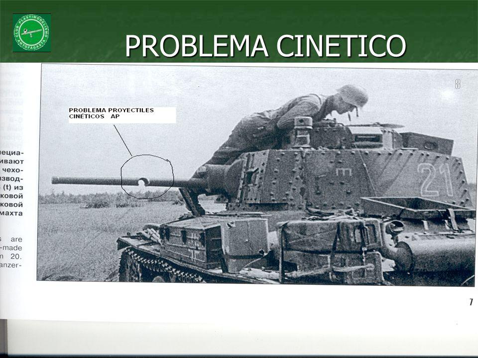PROBLEMA CINETICO