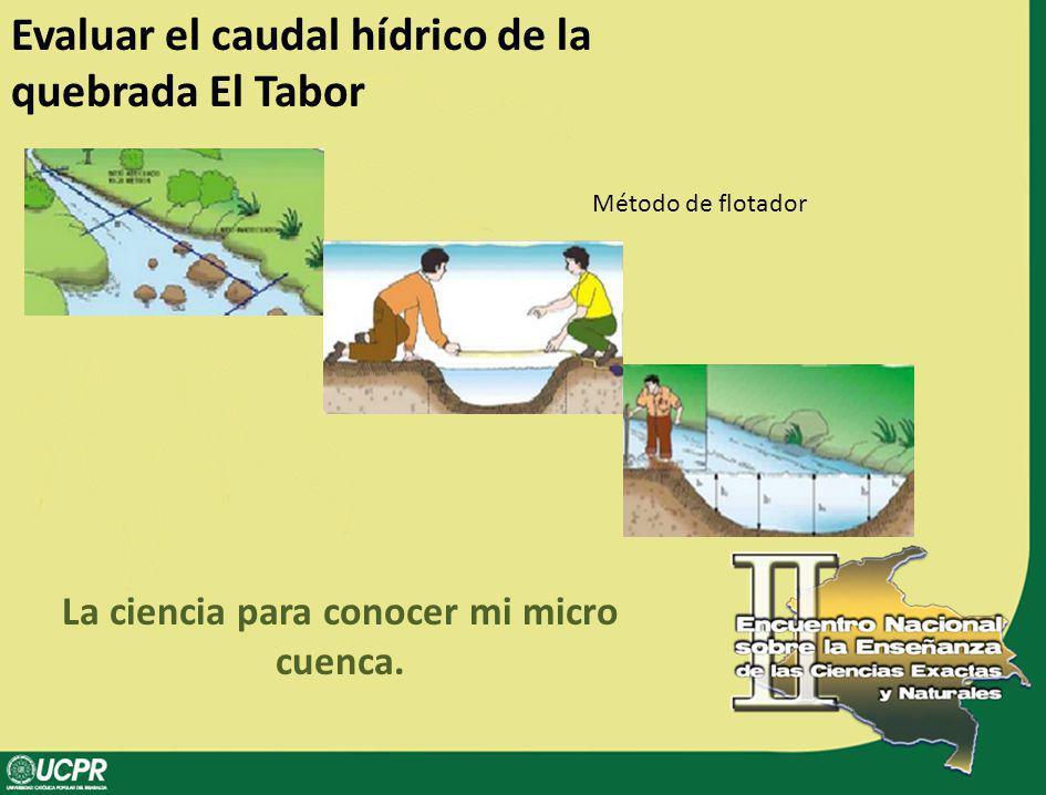 La ciencia para conocer mi micro cuenca.