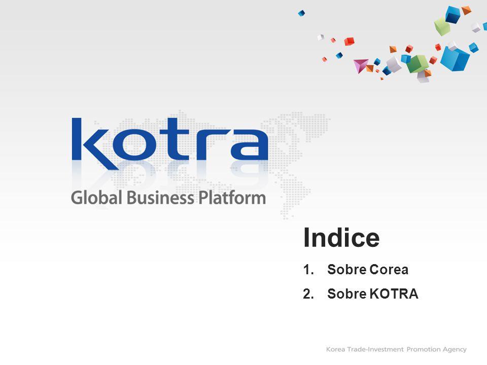 Indice Sobre Corea Sobre KOTRA