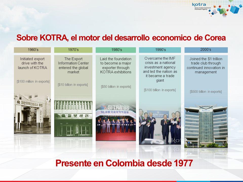 Presente en Colombia desde 1977
