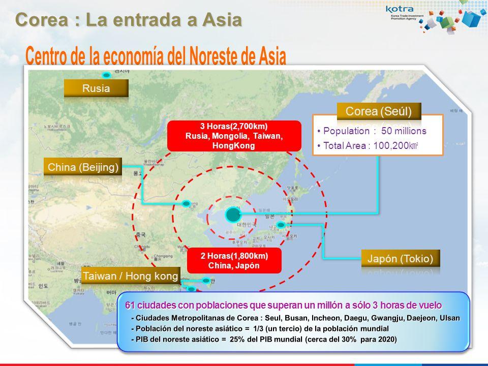 Centro de la economía del Noreste de Asia