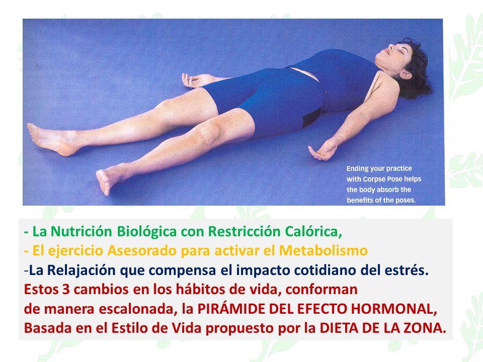 - La Nutrición Biológica con Restricción Calórica,