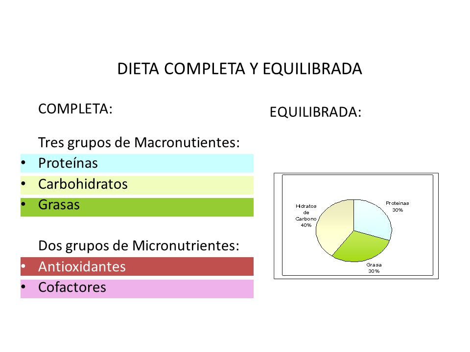 DIETA COMPLETA Y EQUILIBRADA