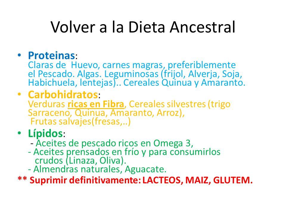 Volver a la Dieta Ancestral