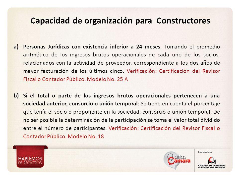 Capacidad de organización para Constructores