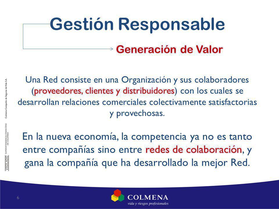 Gestión Responsable Generación de Valor