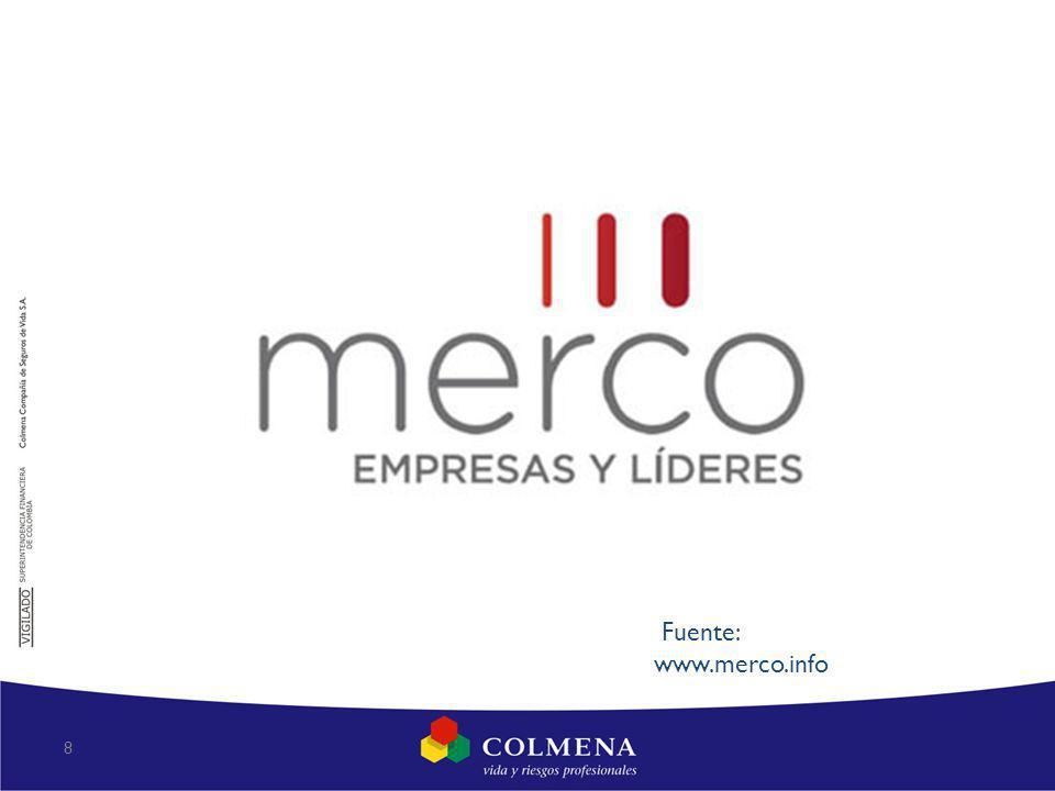 Fuente: www.merco.info