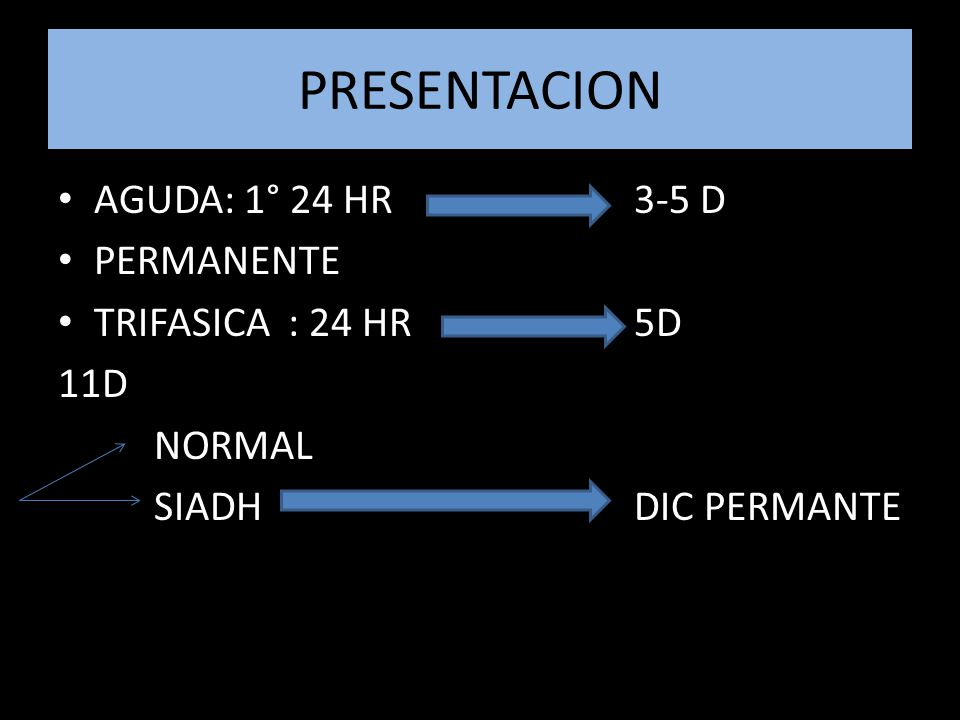 PRESENTACION AGUDA: 1° 24 HR 3-5 D PERMANENTE TRIFASICA : 24 HR 5D 11D