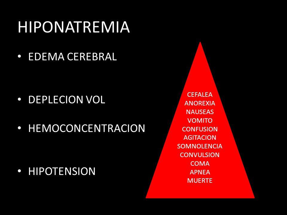 HIPONATREMIA EDEMA CEREBRAL DEPLECION VOL HEMOCONCENTRACION