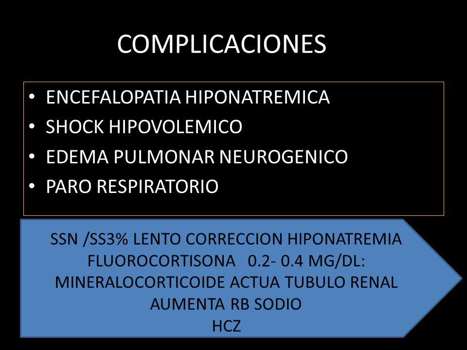 SSN /SS3% LENTO CORRECCION HIPONATREMIA