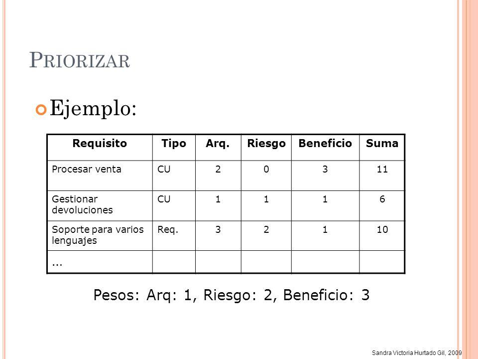 Priorizar Ejemplo: Pesos: Arq: 1, Riesgo: 2, Beneficio: 3 … Requisito