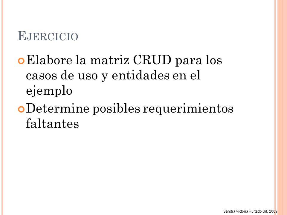 Ejercicio Elabore la matriz CRUD para los casos de uso y entidades en el ejemplo.