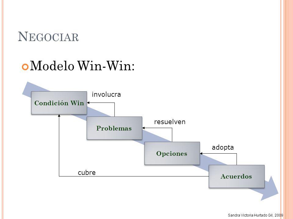 Negociar Modelo Win-Win: involucra Condición Win resuelven Problemas