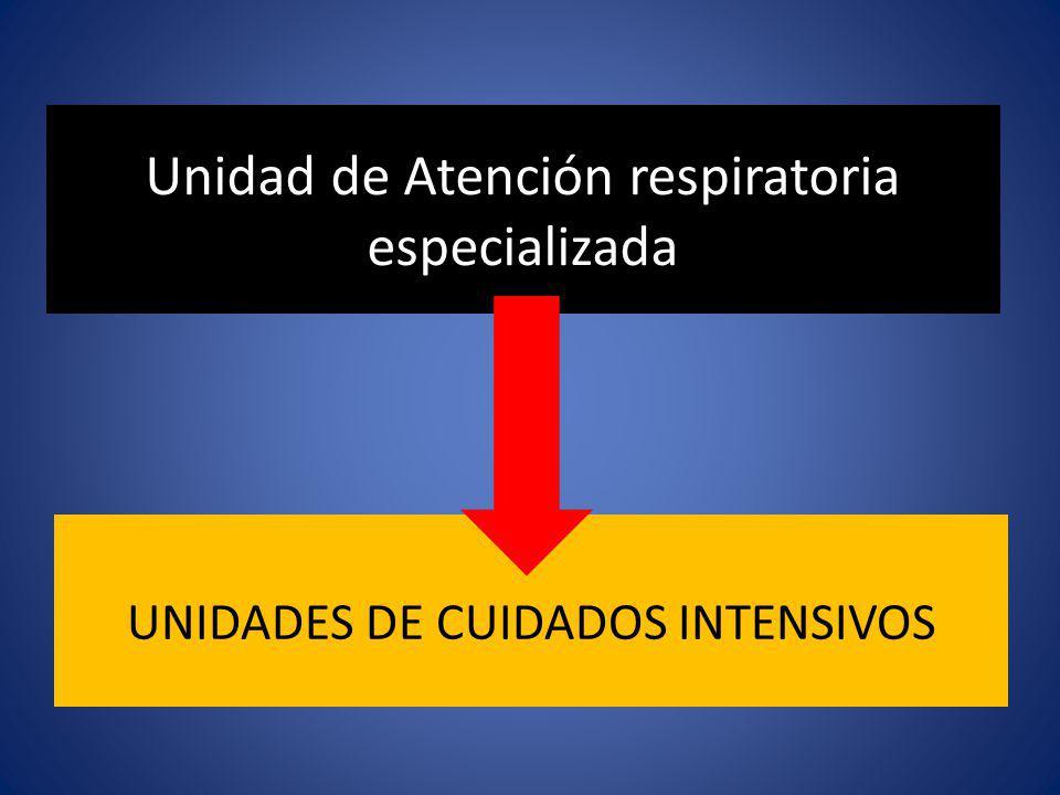 Unidad de Atención respiratoria especializada