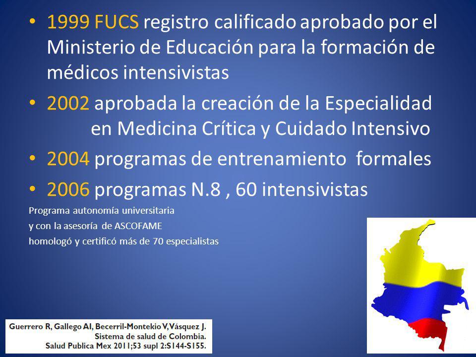 2004 programas de entrenamiento formales