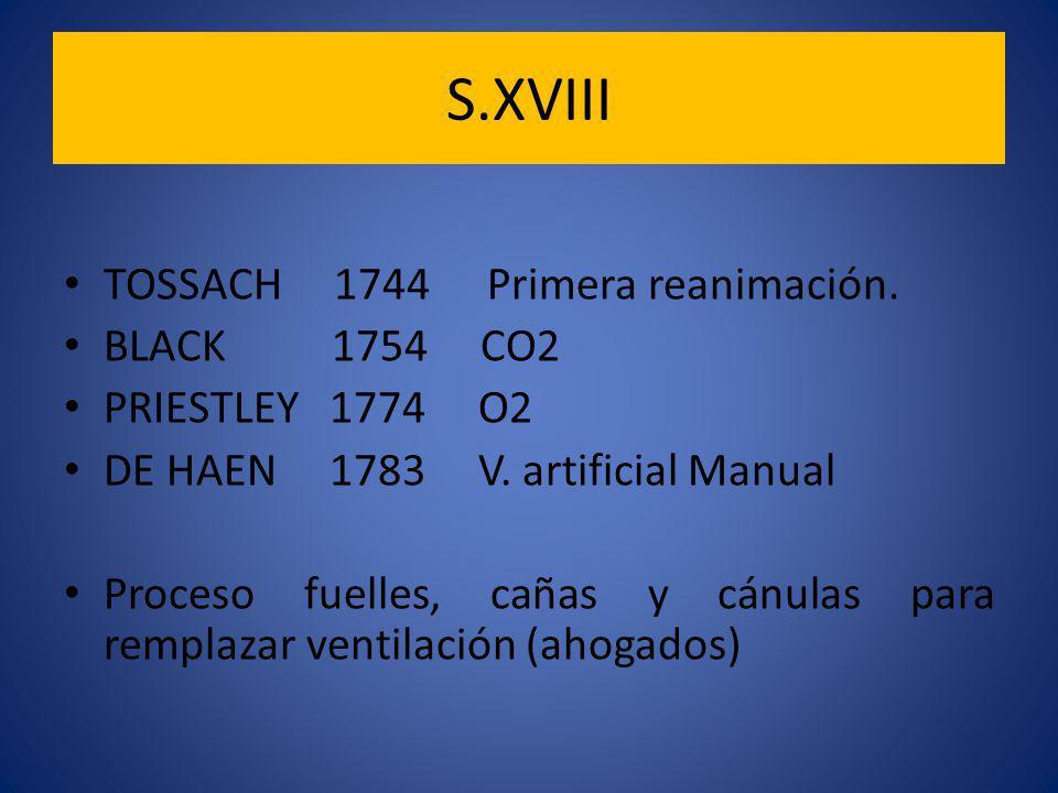 S.XVIII TOSSACH 1744 Primera reanimación. BLACK 1754 CO2