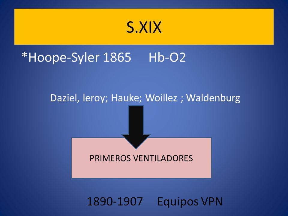S.XIX *Hoope-Syler 1865 Hb-O2 1890-1907 Equipos VPN