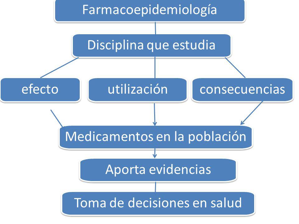 Disciplina que estudia Farmacoepidemiología