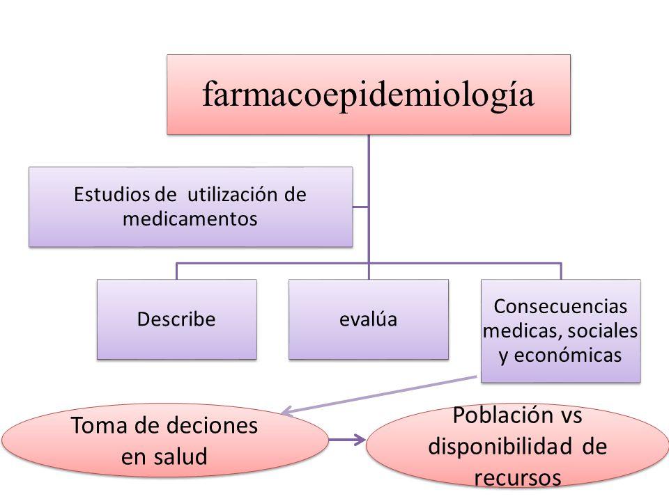 farmacoepidemiología