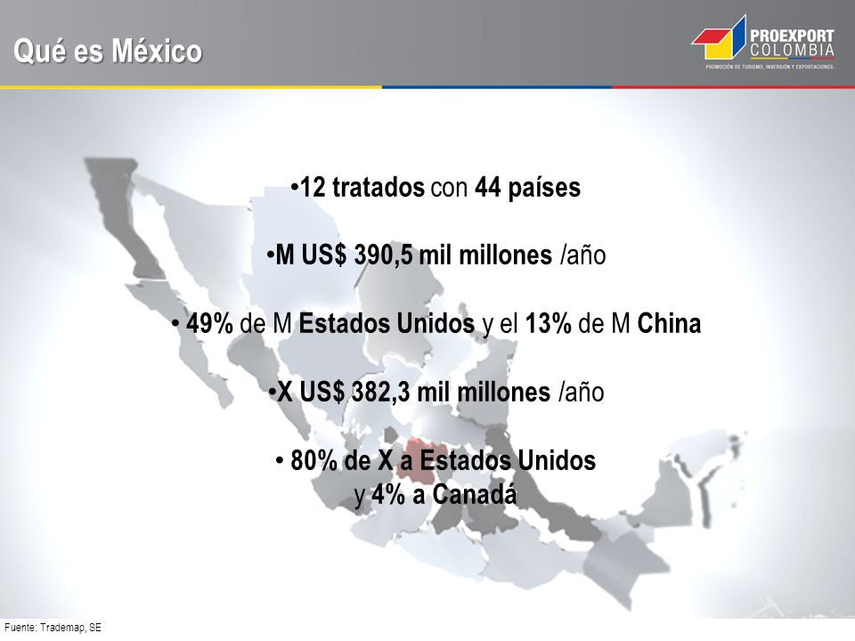 49% de M Estados Unidos y el 13% de M China