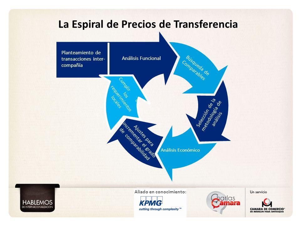 La Espiral de Precios de Transferencia