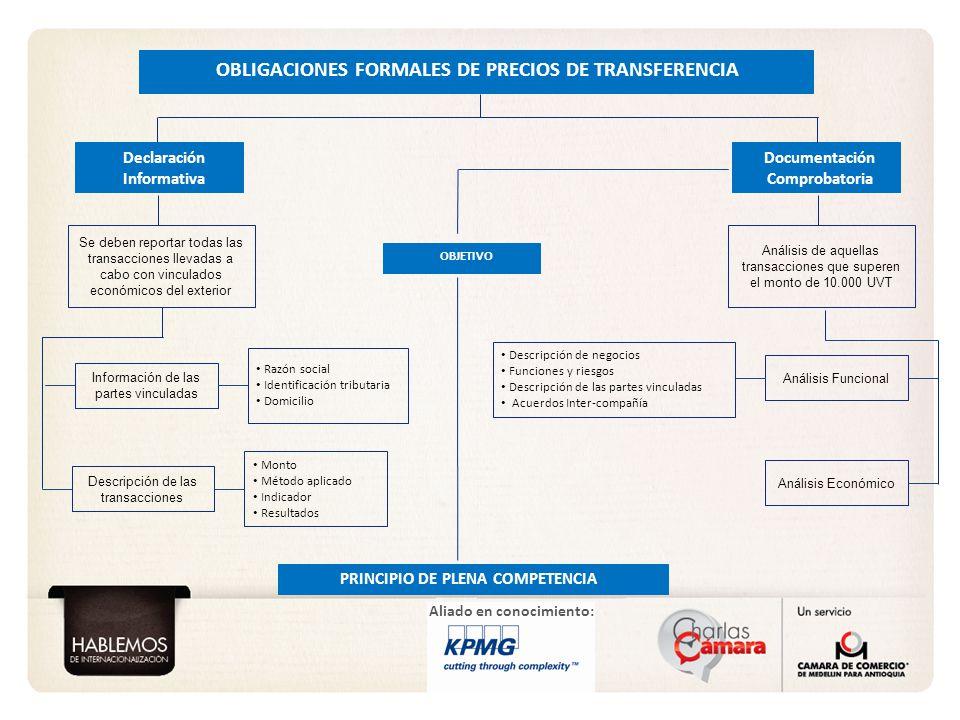 OBLIGACIONES FORMALES DE PRECIOS DE TRANSFERENCIA