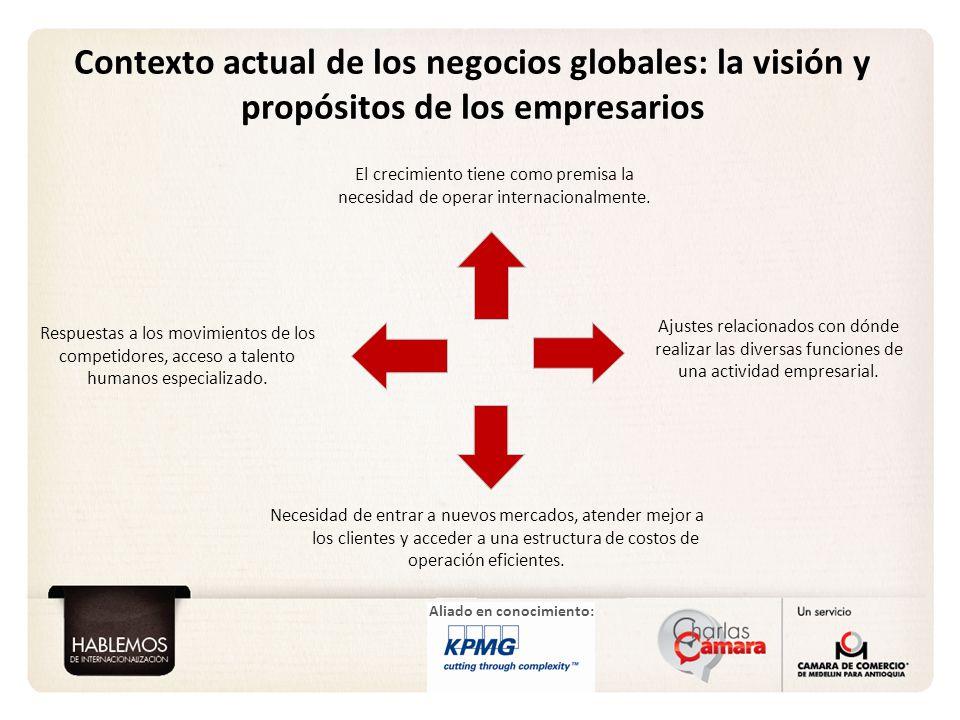 Contexto actual de los negocios globales: la visión y propósitos de los empresarios