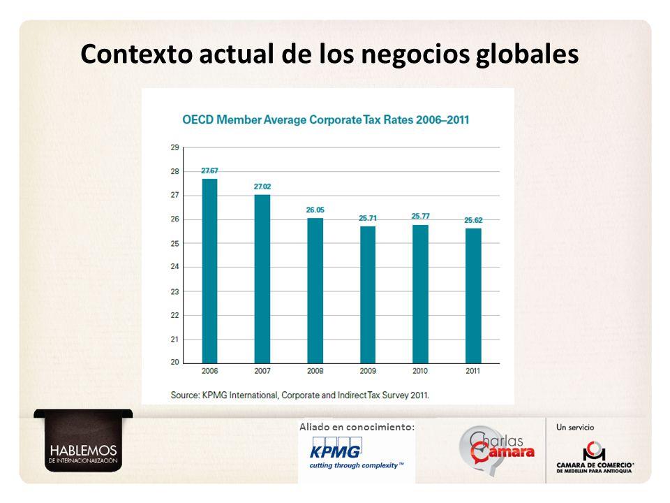 Contexto actual de los negocios globales