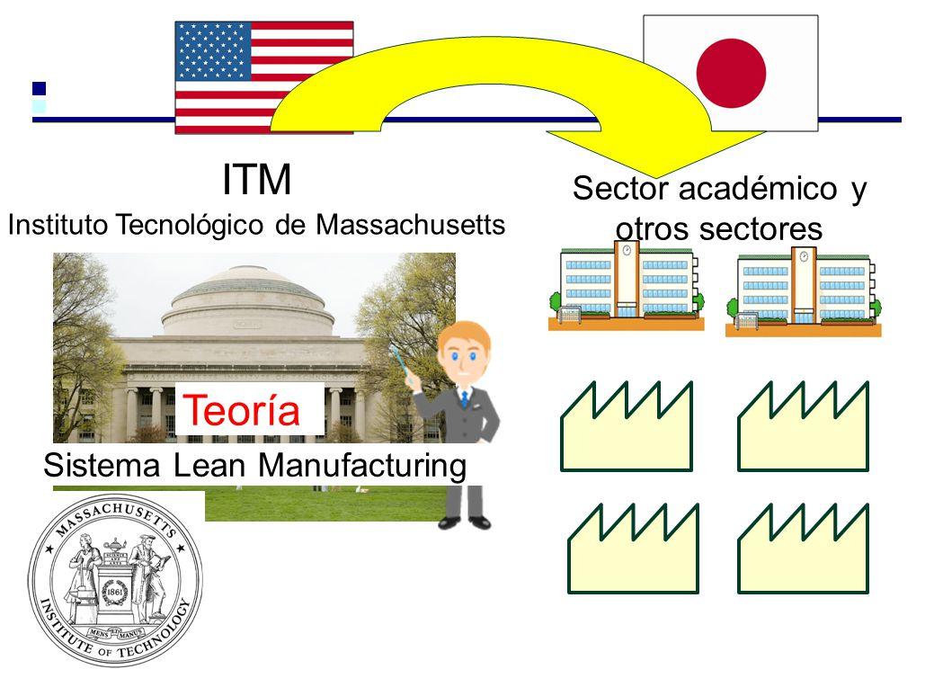 Sector académico y otros sectores