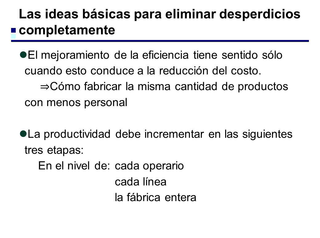 Las ideas básicas para eliminar desperdicios completamente