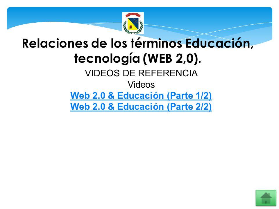 Relaciones de los términos Educación, tecnología (WEB 2,0).